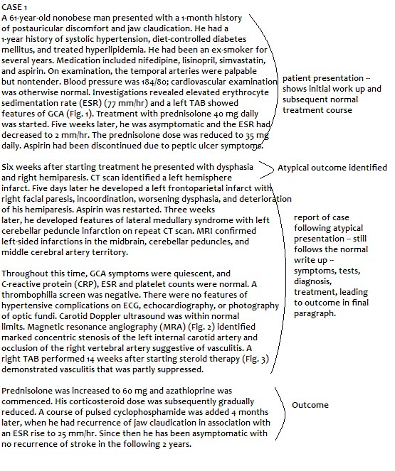Anesthesiology Writing Workshops Case Reports