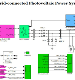 modeling of a grid connected pv generation system [ 1800 x 788 Pixel ]