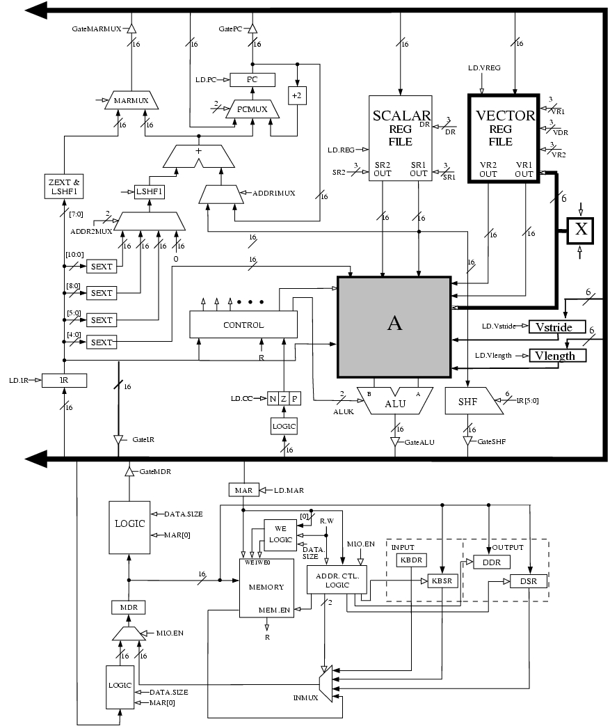 EE 360N: Problem Set 5