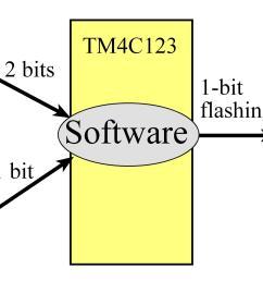 8 4 3 hardware design [ 2302 x 1227 Pixel ]