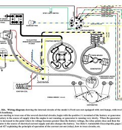 model a ford coil wiring detailed schematics diagram rh mrskindsclass com 2006 pt cruiser fuse diagram [ 1854 x 1433 Pixel ]