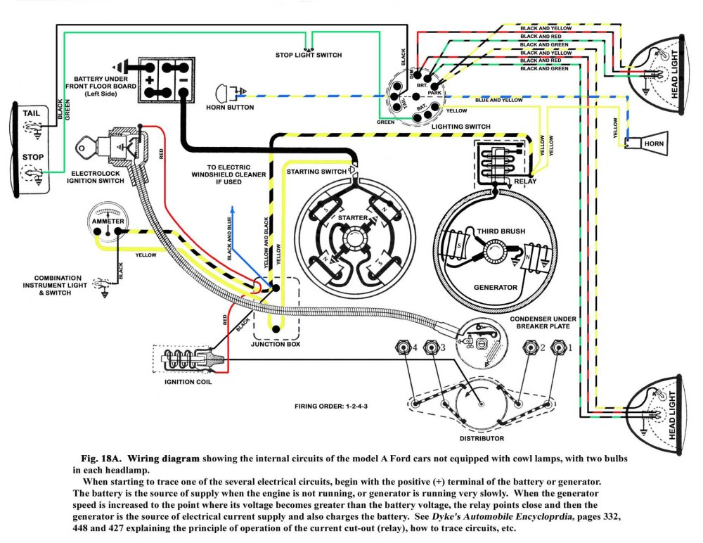 medium resolution of model a ford coil wiring detailed schematics diagram rh mrskindsclass com 2006 pt cruiser fuse diagram
