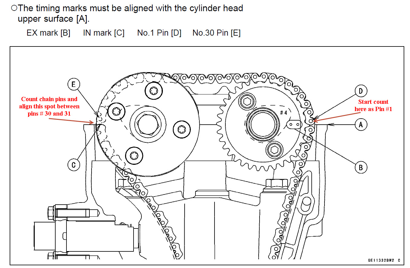 Service Manual How To Set Timing Chain On A Ferrari