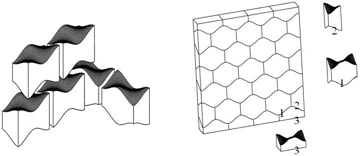 ITAMIT: Methods in Computational Materials Science Program