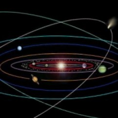 Diagram Of Planets Real 2002 Chevy Cavalier Exhaust System Introduction