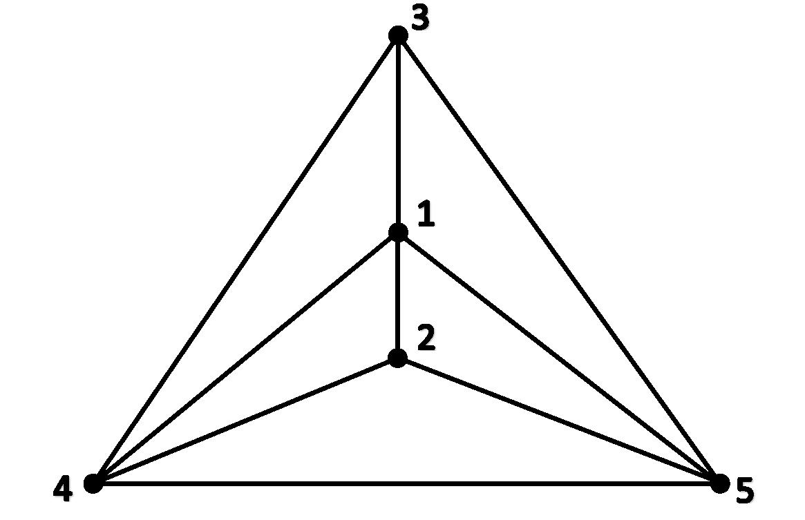 Math 482, Spring 2014