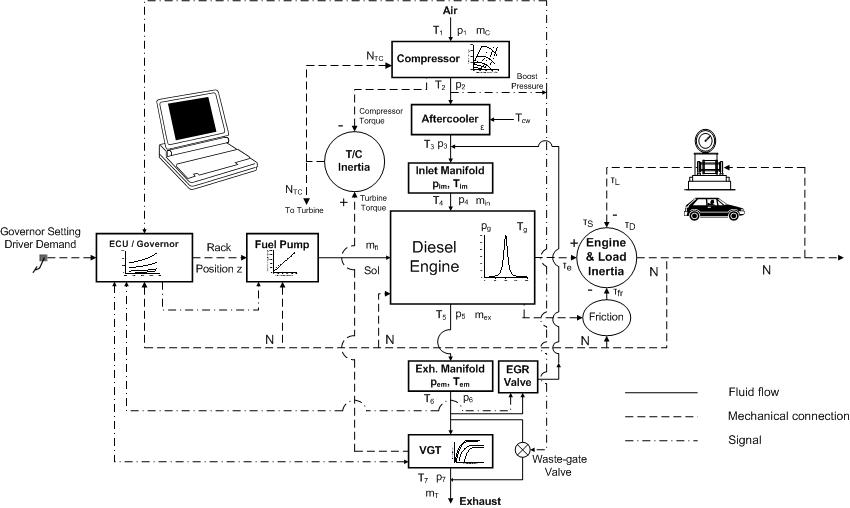 Heat Engine Block Diagram, Heat, Free Engine Image For