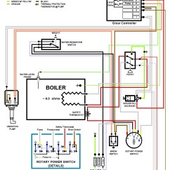 Pots Wiring Diagram Two Way Switch Bunn Coffee Diagrams Make Elsavadorla