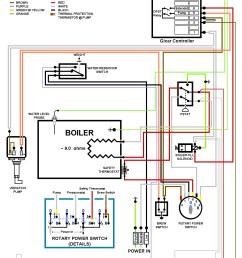 bunn switch wiring diagram bunn coffee wire diagrams 12v switch wiring diagram single pole switch wiring diagram [ 1300 x 1700 Pixel ]