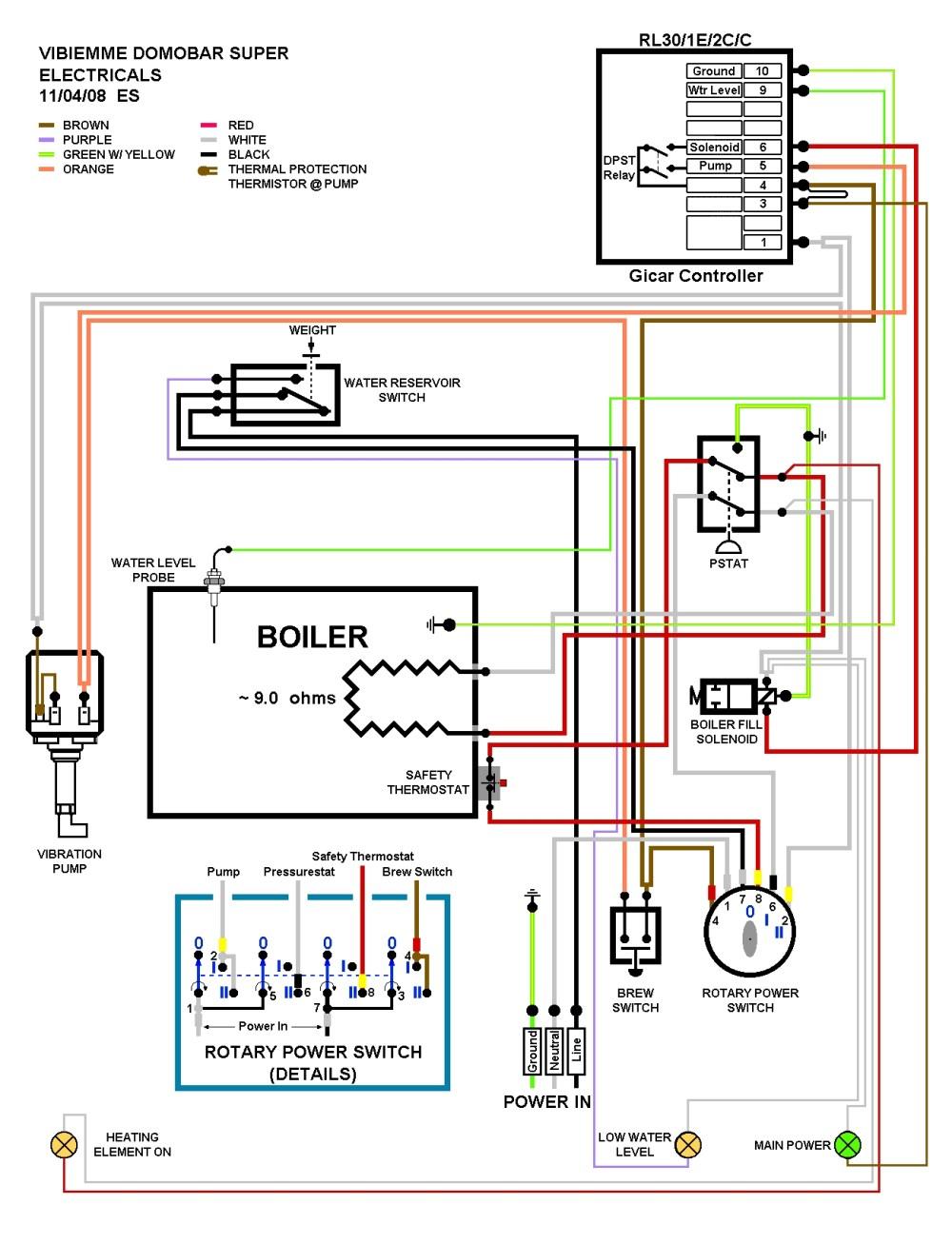medium resolution of bunn switch wiring diagram bunn coffee wire diagrams 12v switch wiring diagram single pole switch wiring diagram