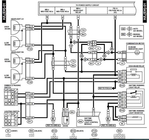 small resolution of wiring harness rd subaru forester owners forum wiring diagram blog2006 subaru forester wiring harness wiring diagram