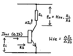 THE TRANSISTOR AS A VOLTAGE AMPLIFIER