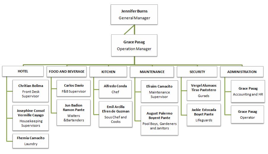 ACOM Presentation on emaze