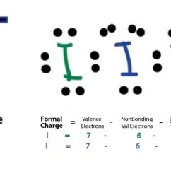 Double Bond Electron Dot Diagram Bridged Mono Wiring Iodine On Emaze