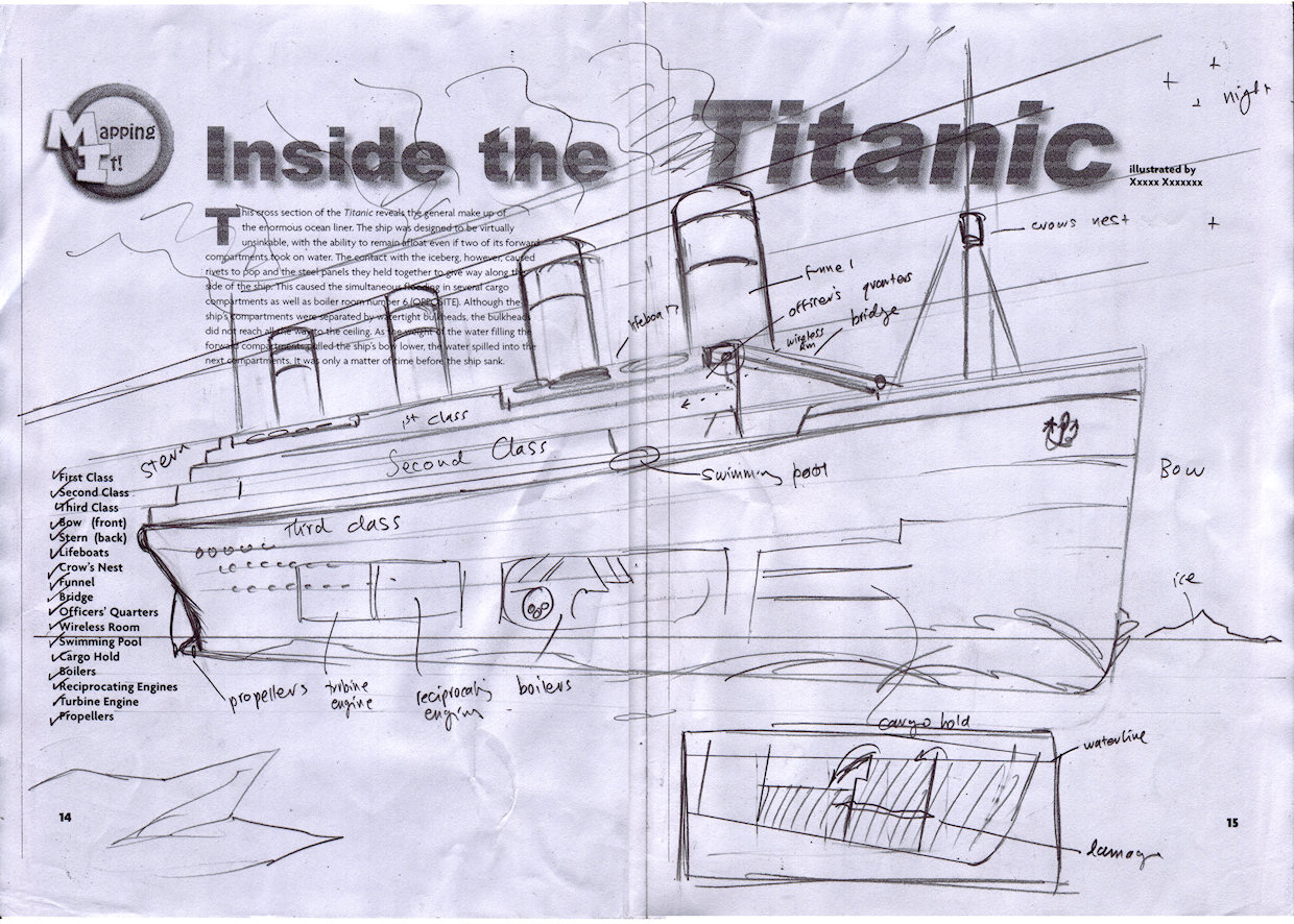 inside the titanic diagram 3 phase electric heat wiring