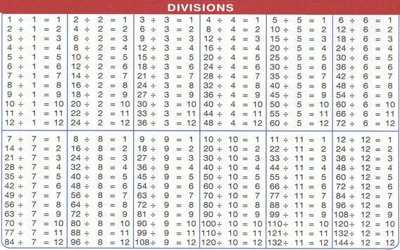 Printable Multiplication Chart 1 25