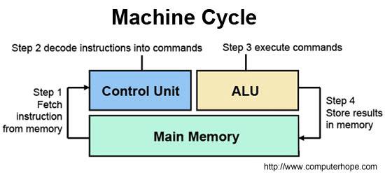 system unit 1.pptx on emaze