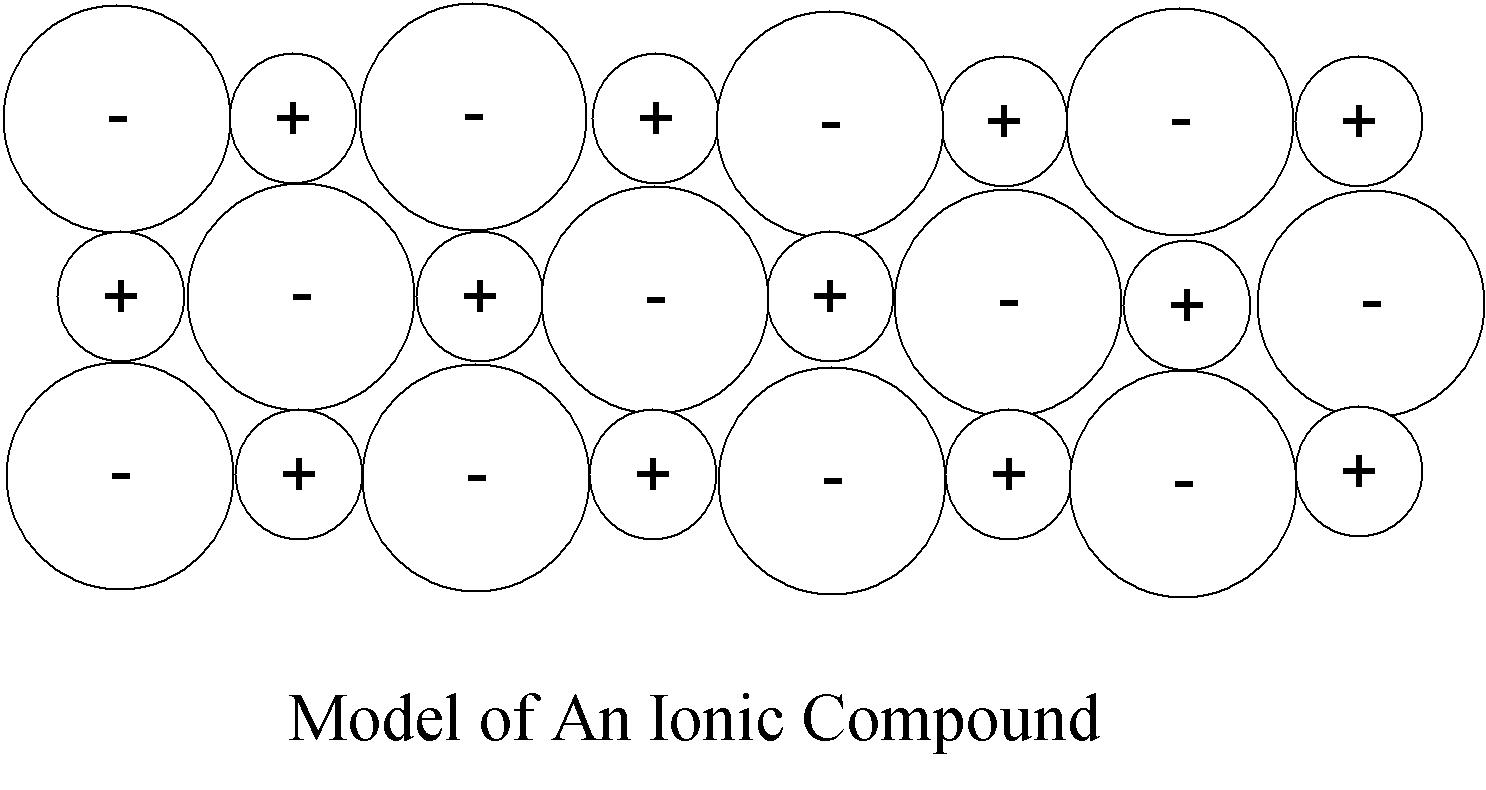Intermolecular Forces Evap Amp Solubility Pptx On Emaze