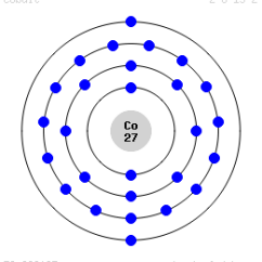 Cobalt Electron Dot Diagram 2004 Chrysler Pacifica Fuse Box By 23nankervisa1 On Emaze Atomic Number