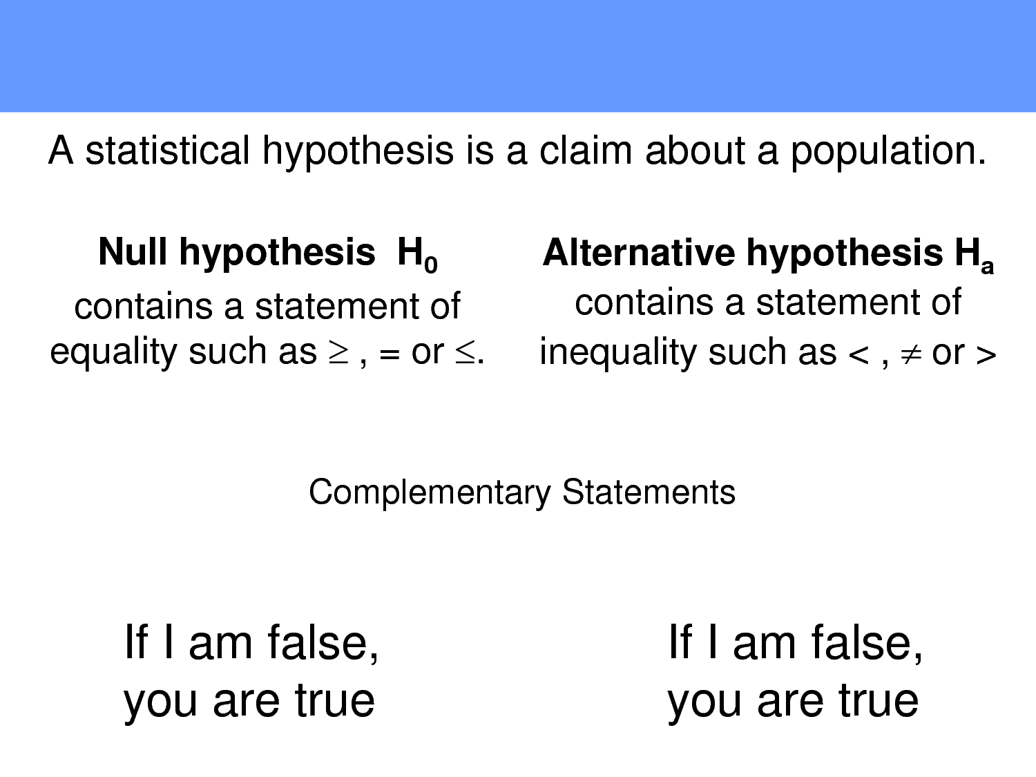 Null Hypothesis Definition