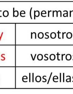Soy conjugation chart also mersnoforum rh