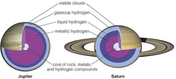 Hello My Name is Saturn on emaze