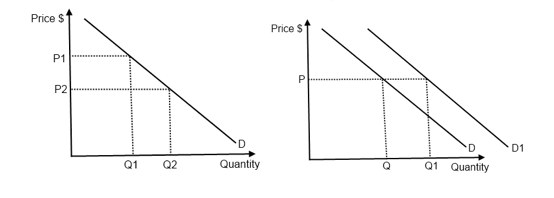 Supply and Demand copy1 on emaze