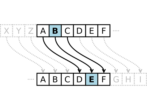 Cryptography on emaze