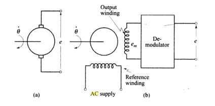 Hummer H2 Fog Light Wiring Diagram. Diagram. Auto Wiring