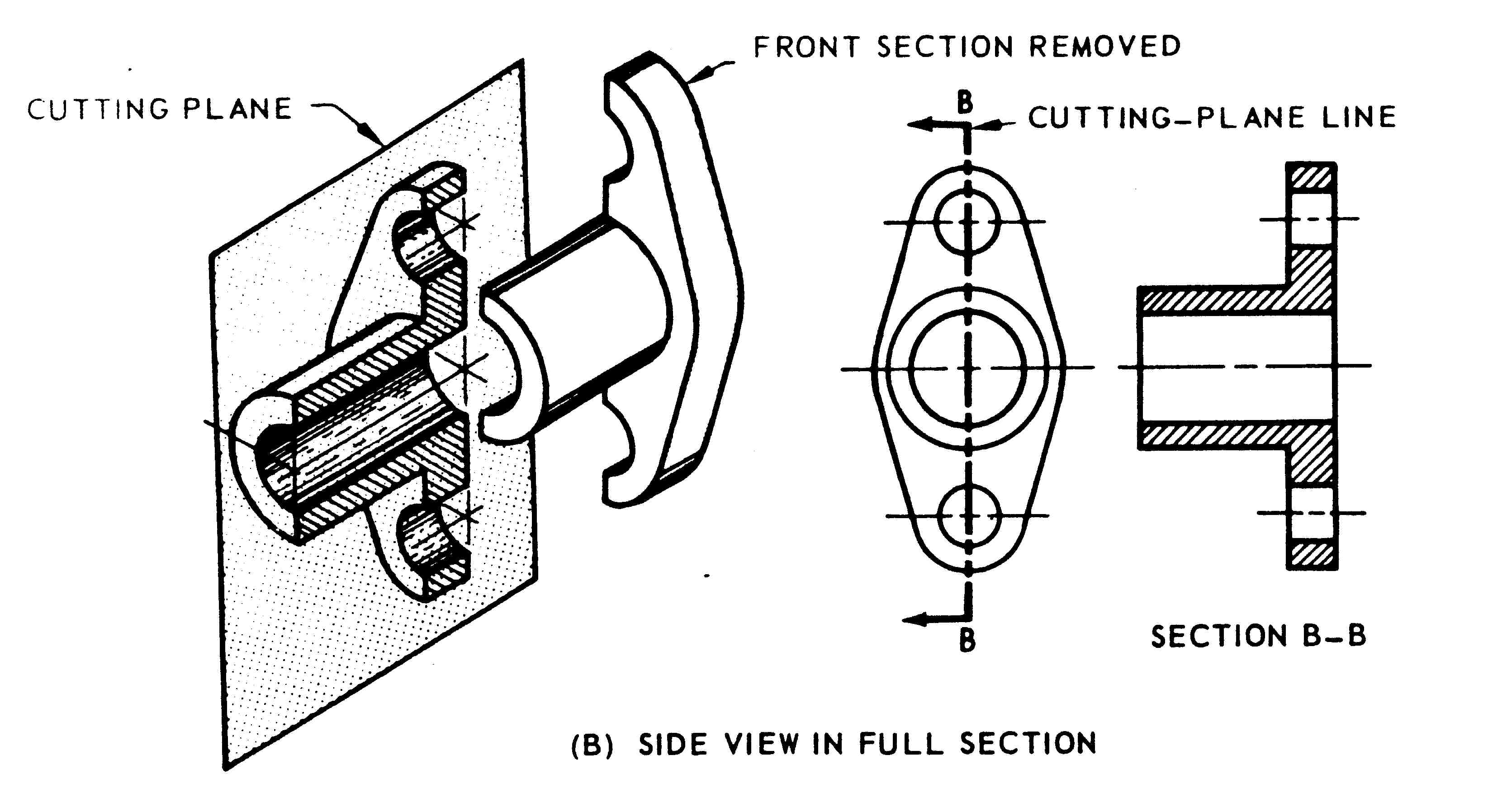 What Is Sectioning In Engineering Drawing. ME210