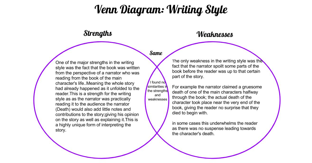 what is a venn diagram in writing telephone extension socket wiring for best library section c weaknesses