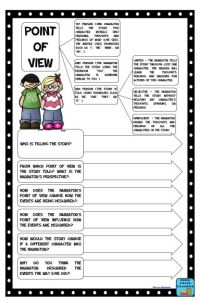 All Worksheets  First And Third Person Point Of View