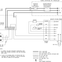 Payne Furnace Wiring Diagram Thermostat Free Download 1986 Honda Trx 350 Gas Diagram, Gas, Engine Image For User Manual