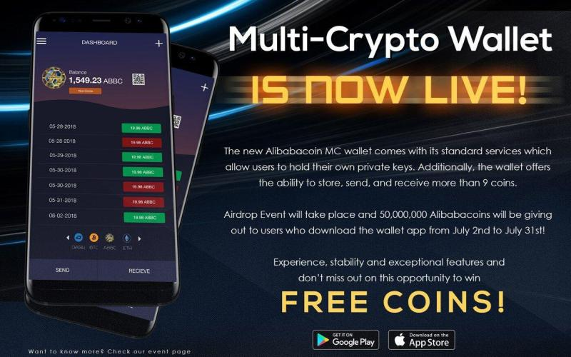 abbc - Today Alibabacoin Released their much anticipated Cryptocurrency App