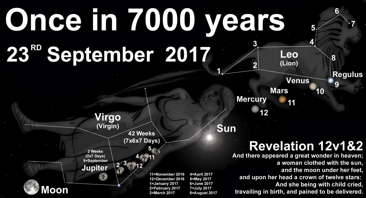 revelation-12-sign