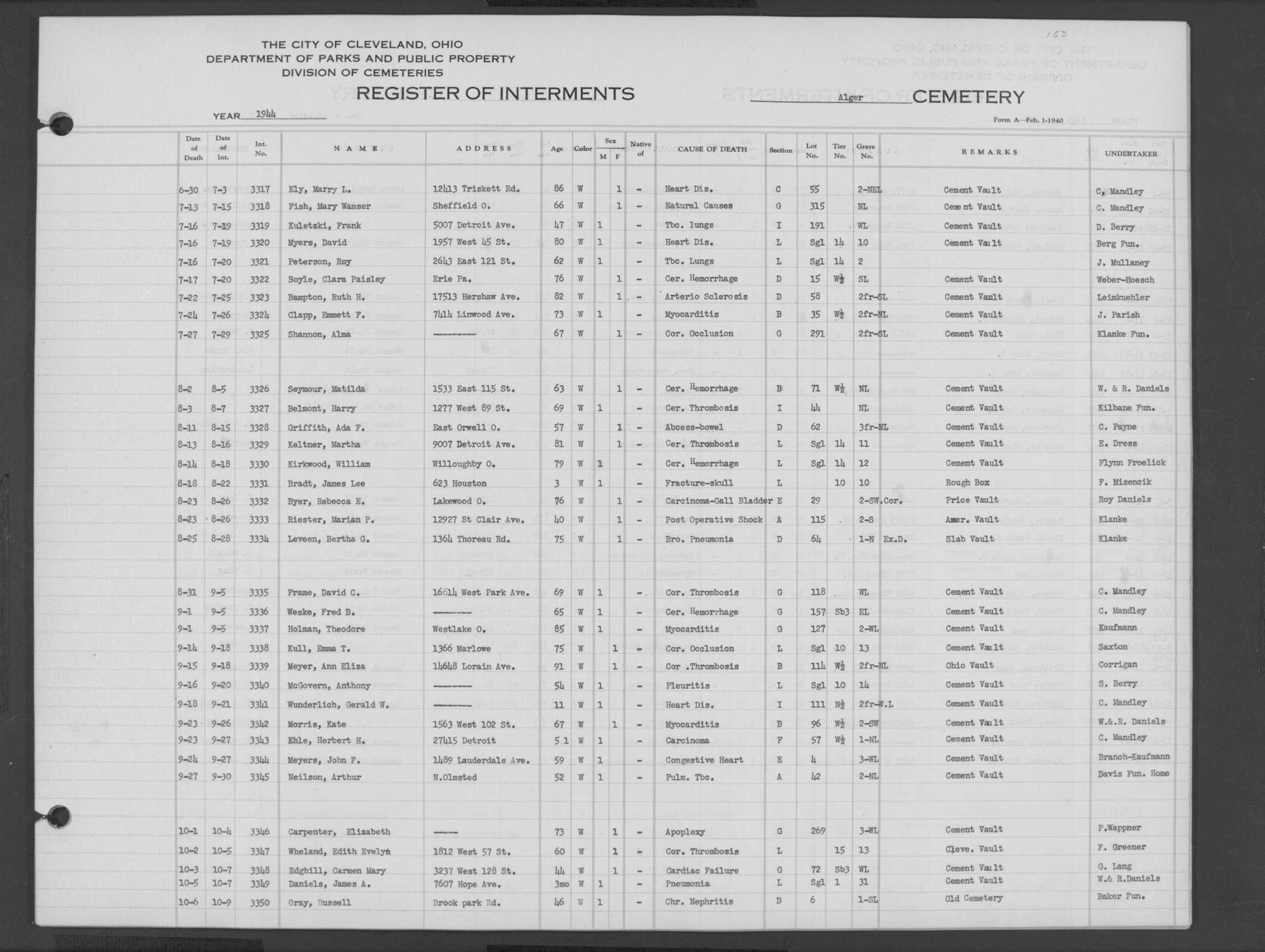Cleveland City Cemeteries Index Belm Through Bergf