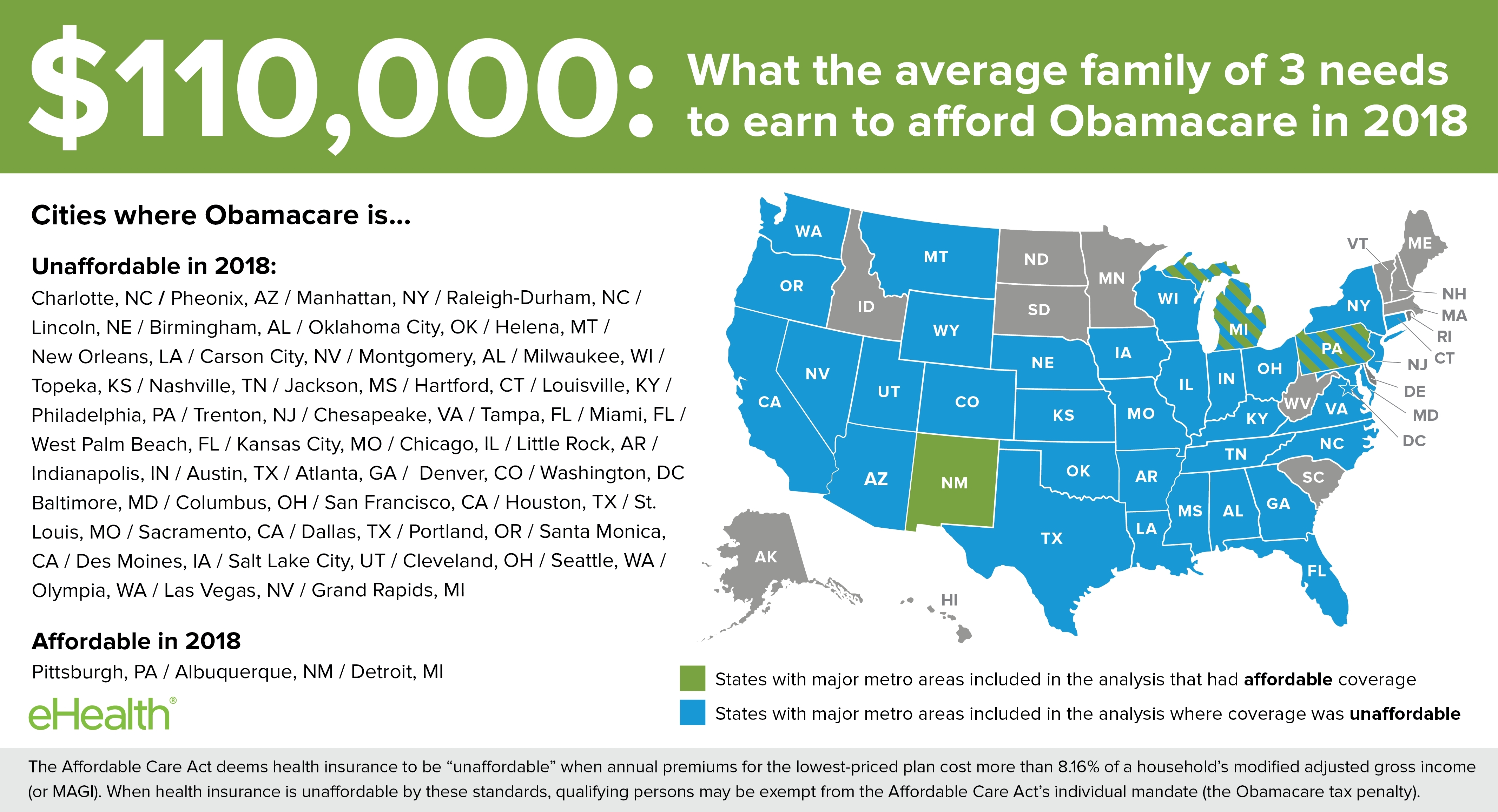 How Much Do Employers Pay For Health Insurance