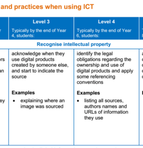 Cite Resources: ACARA ICT General Capabilities