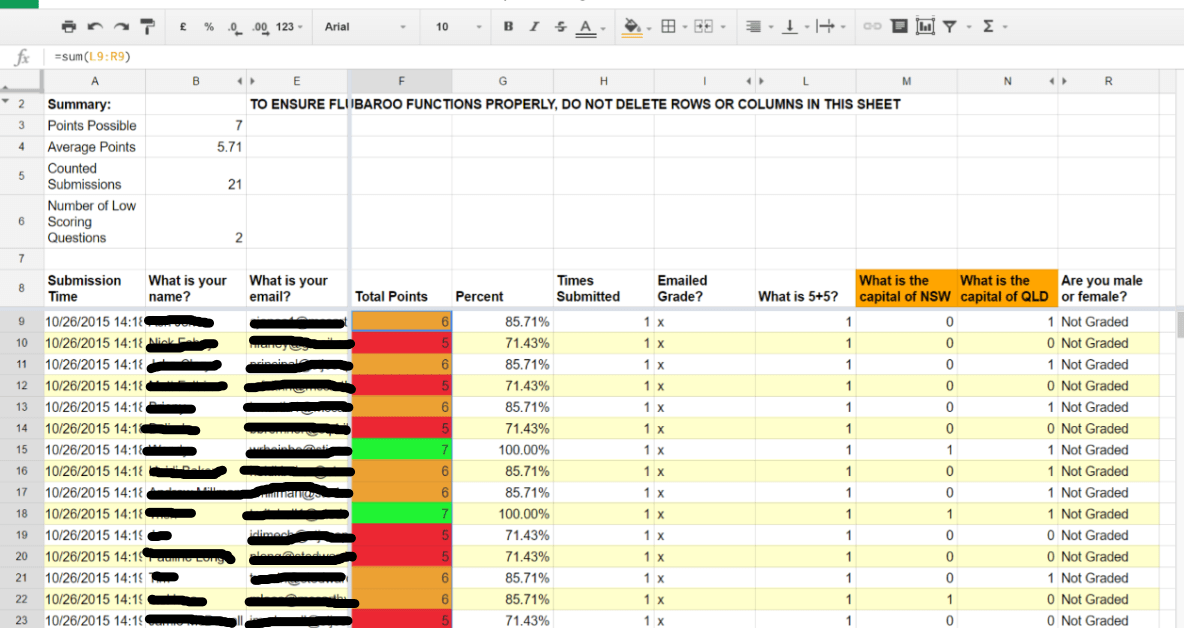 Conditional Formatting: Tracking Student Progress With Google Sheets