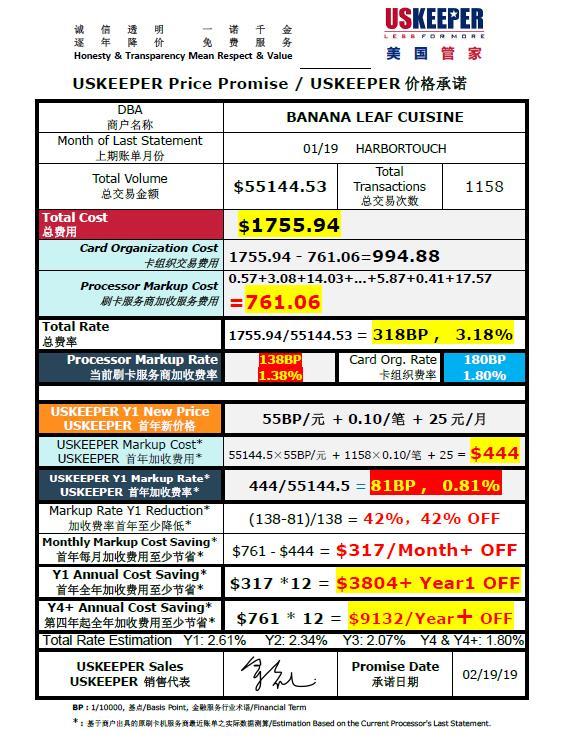 USKEEPER Price Promise_BANANA LEAF_CN_022019