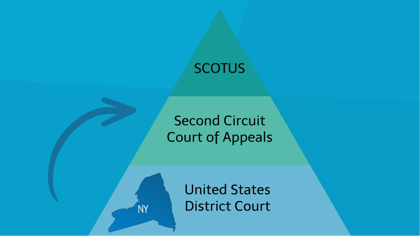 california court system diagram satellite cable wiring introduction to federal and state systems in the