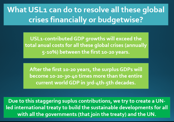 USL1 can help resolve all these global crises and far much more