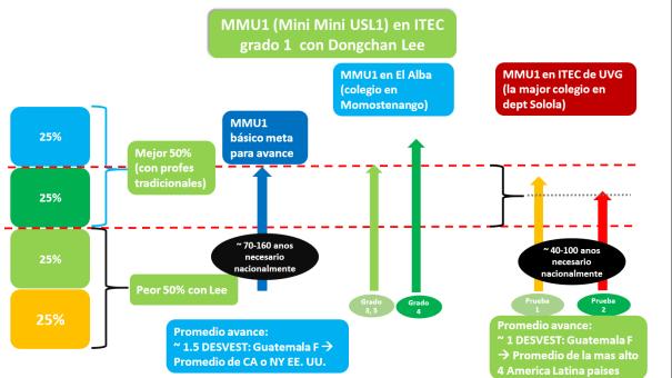 mmu1 resumen resultados from September-october 2016 operations