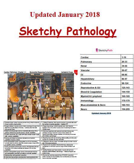sketchy medical pathology notes