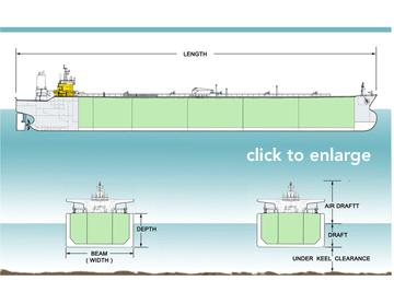 Transporte de Hidrocarburos  usmpetrolero y estadistico