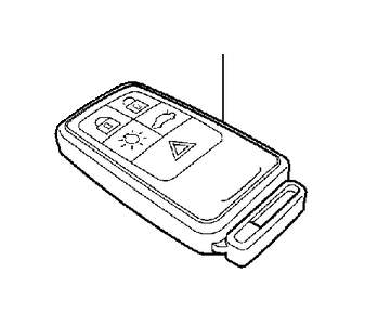2015 Volvo XC60 Remote control. System, Key, Variant