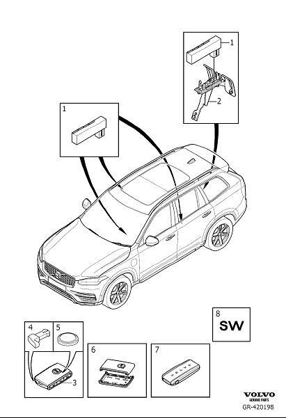 2018 Volvo XC90 Remote control. System, Key, Tag