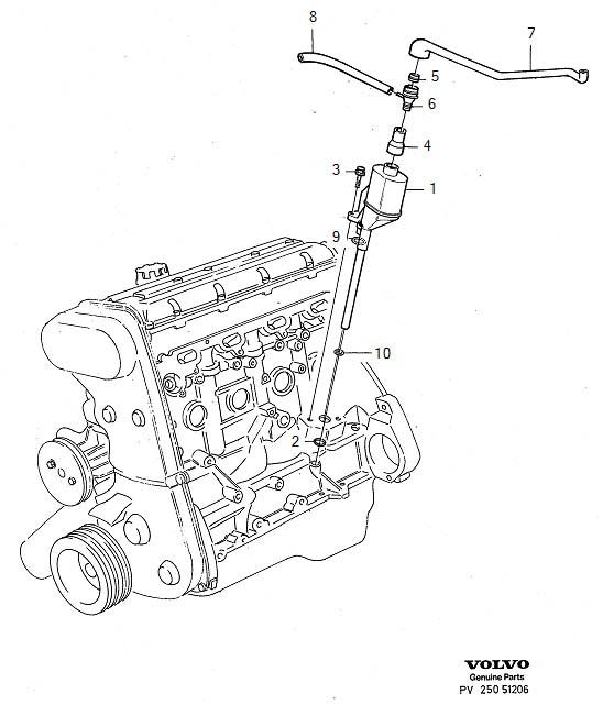 1989 Volvo O ring. O-ring. Transmission, gearbox, manual