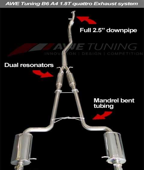 awe tuning b6 a4 performance exhaust