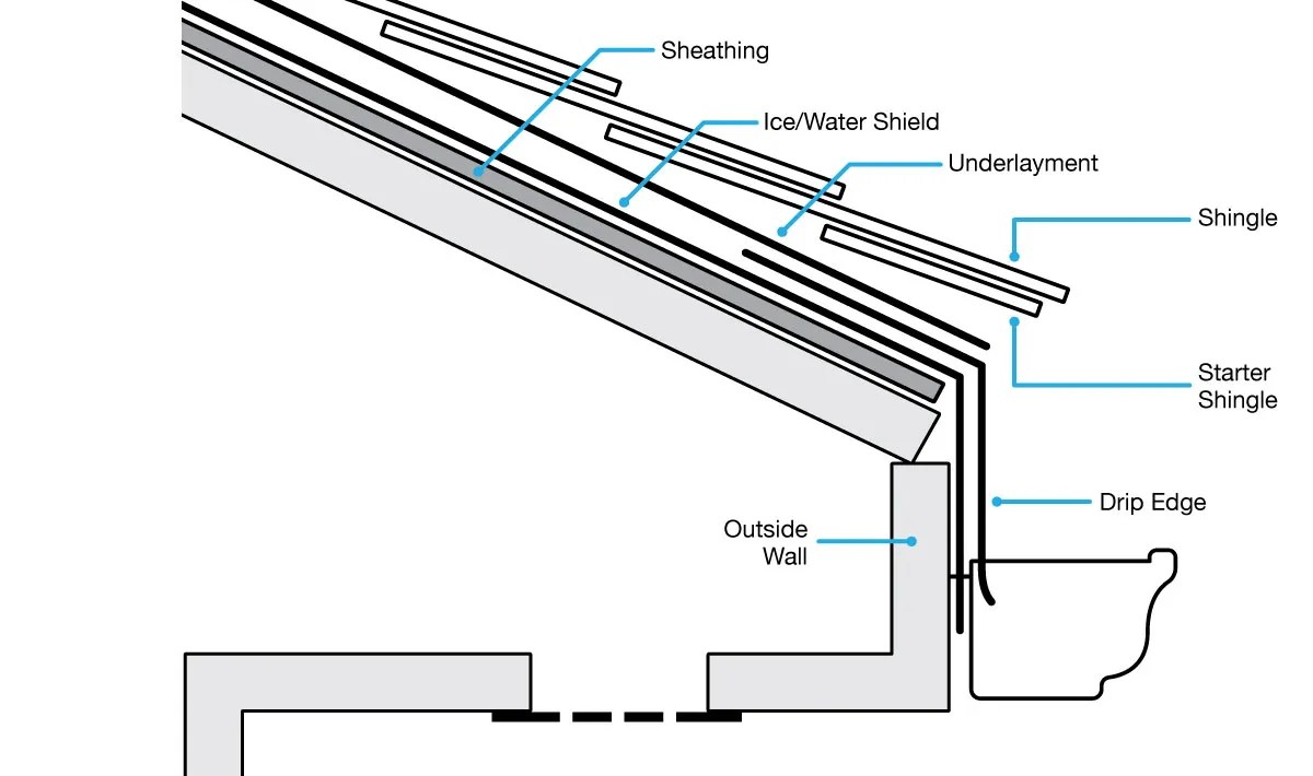 hight resolution of diagram of roofing